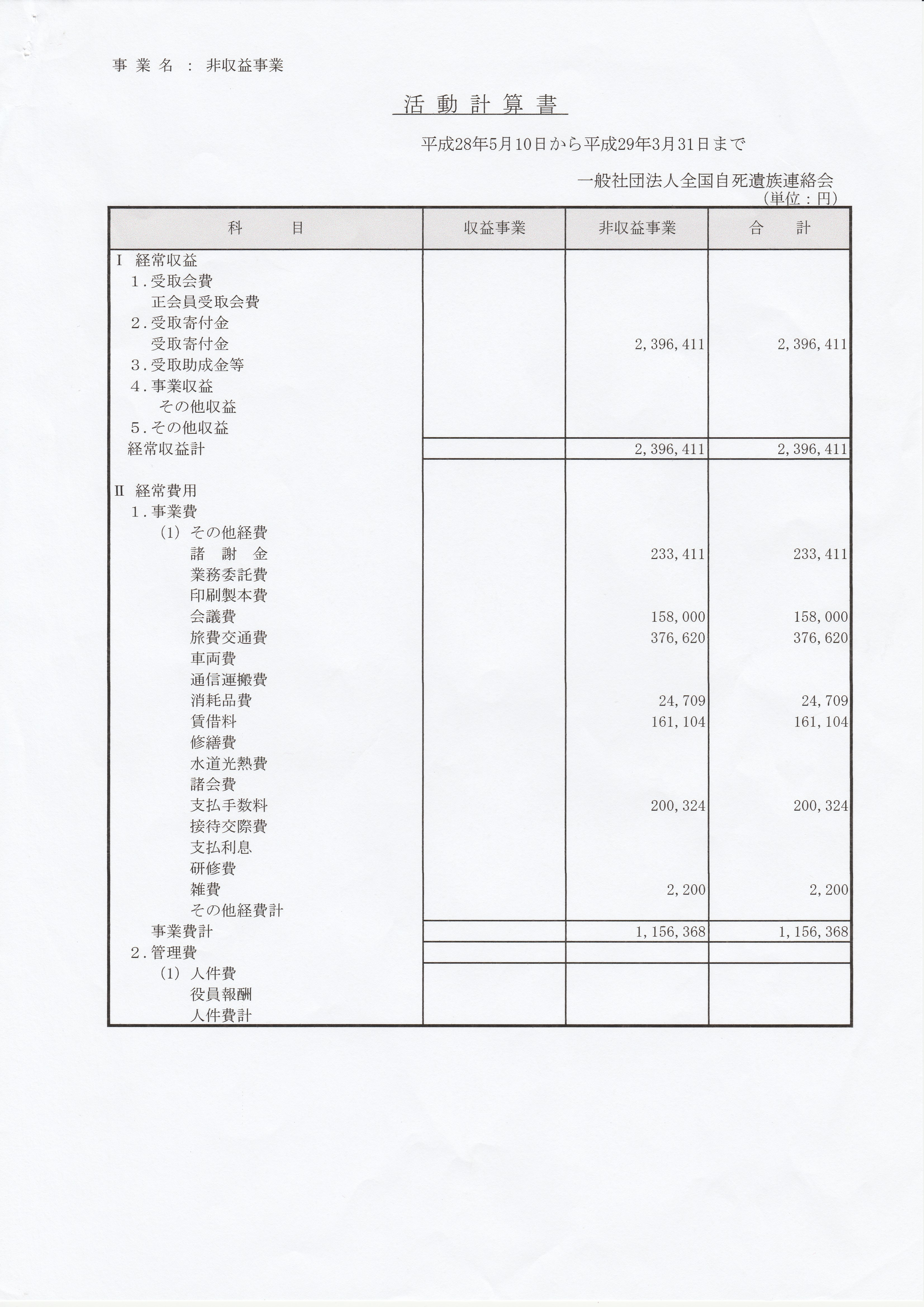 決算報告書3